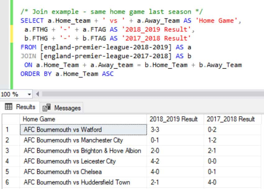 Image of football data from SQL