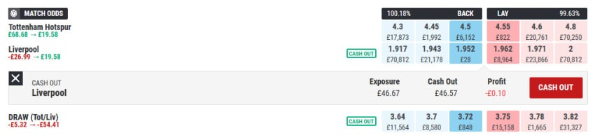Example of Matchbook cashout market feature