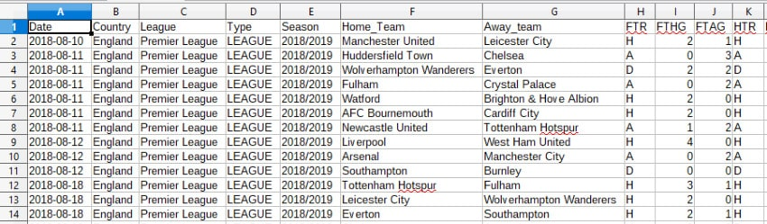 football results in a spreadsheet