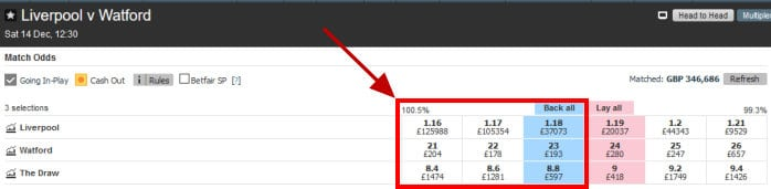 betfair trading example of layers orders in market