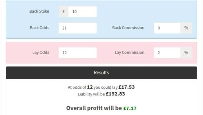 betfair trading example of matched betting caluclator